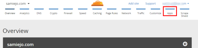 Overview samiejo.com CloudFlare Web Performance Security
