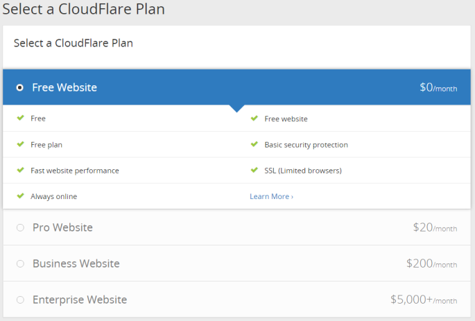 Step 3 Select a CloudFlare Plan samiejo.com CloudFlare Web Performance Security