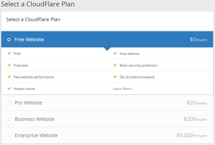 Step 3 Select a CloudFlare Plan samiejo.com CloudFlare Web Performance Security