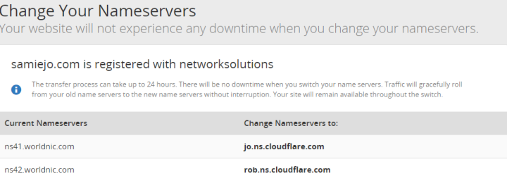Step 4 Change Your Nameservers samiejo.com CloudFlare Web Performance Security